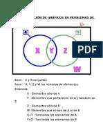Interpretación de Gráficos en Problemas de Conjuntos