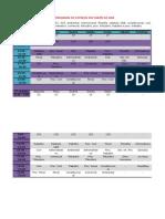 Cronograma de Estudos Xvi Exame Da Oab