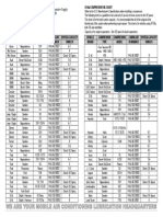 AC oil compressor capacities.pdf