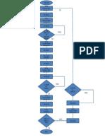Diagrama pseudocidigo