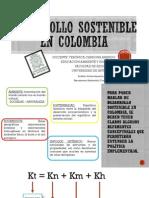 una clase de desarrollo Sostenible en Colombia