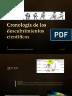 Cronología-FISICA-1