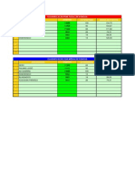 Ranking 2015 - Pontos Das Associações Atualizado Até 23-08