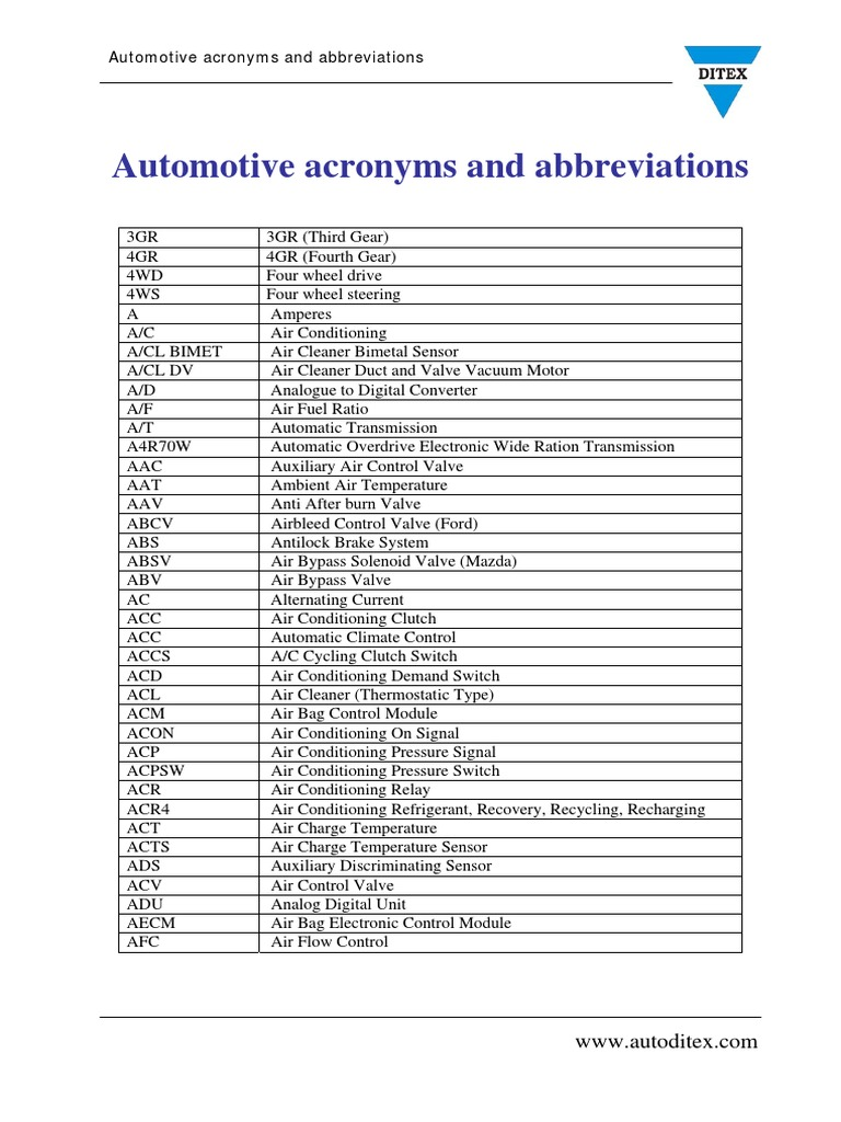 fuse box abbreviations meanings wiring diagram blogautomotive acronyms fuel injection throttle silverado fuse box abbreviations meanings fuse box abbreviations meanings