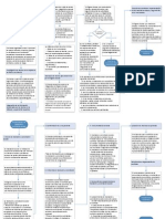 Protocolos Proyecto Al 2014-05-21