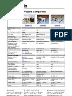 Prizmatix LED Products Comparison