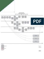 Contoh Network Planning Diagram PDM