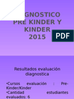 DIAGNOSTICO 2015