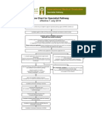 3. Specialist Pathway Flowchart - 1 July 2014 (Final)