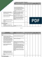Finance Checklist