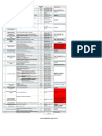 Checklist Auditoria Para GINA y JASIVE 18-05-2015