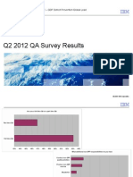 Q2 2012 QA Survey Results v1