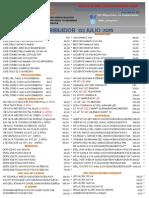 Lista de Precios Idc 02 Julio 2015