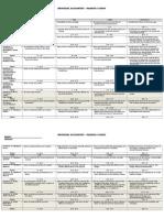 PITS-Assignment Marking Scheme 2015