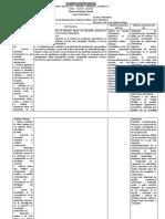 Planificación Anual Módulo Diseño y Realización de Servicios de Presentación en Entornos Gráficos