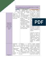 Fórmulas Alternativas Del Cumplimiento de La Pena