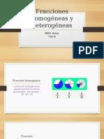 Fracciones Homogéneas y Heterogéneas Albita