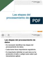 Presentacion Etapas Del Procesamiento de Datos