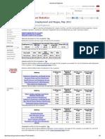 Mechanical Engineers US Jobs - Statistics.pdf