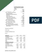 Finance excercise