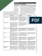 fact sheet u1 comparison of eng fr sp col-1