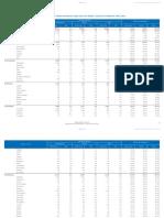 1. Defunciones Mortalidad General General e Índice de Swaroop Por Región y Comuna. Chile 2012