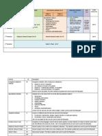 1- Curriculum Biophysics 20150119