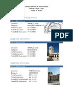 Catalogo de Bienes de Interés Cultural
