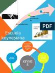 Aportes de  Keynes