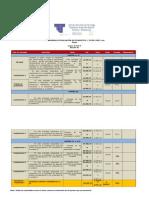 Cronograma de Estadistica General (2)