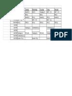 3 - 1  - Schedule