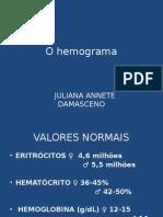 O Hemograma novo