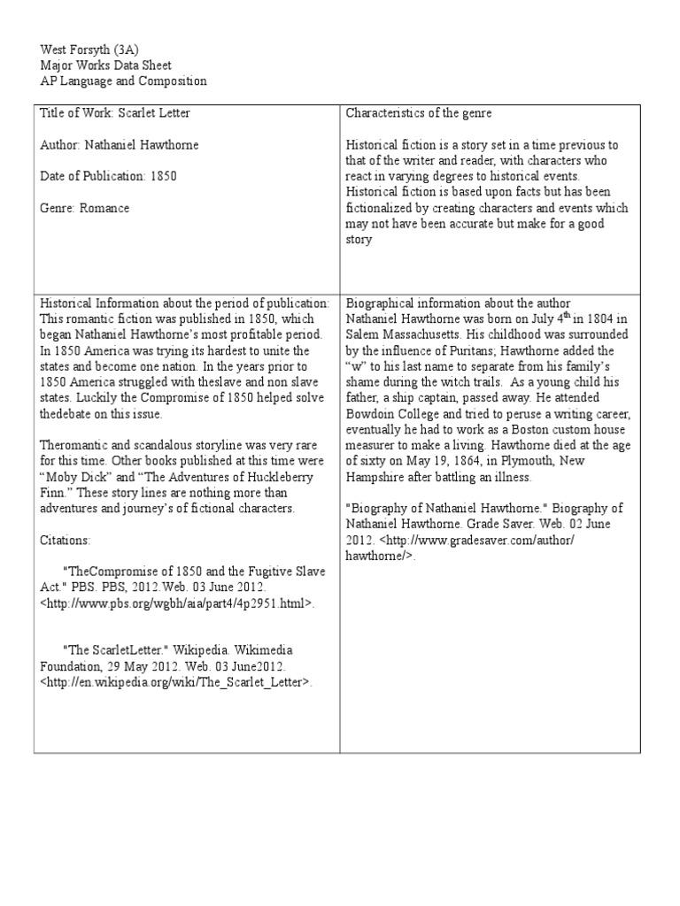 scarlet letter major works data sheet Major works data sheet source print export (pdf) harper lee's to kill a mockingbird unit overview: harper lee's novel to kill a mockingbird is about a young.