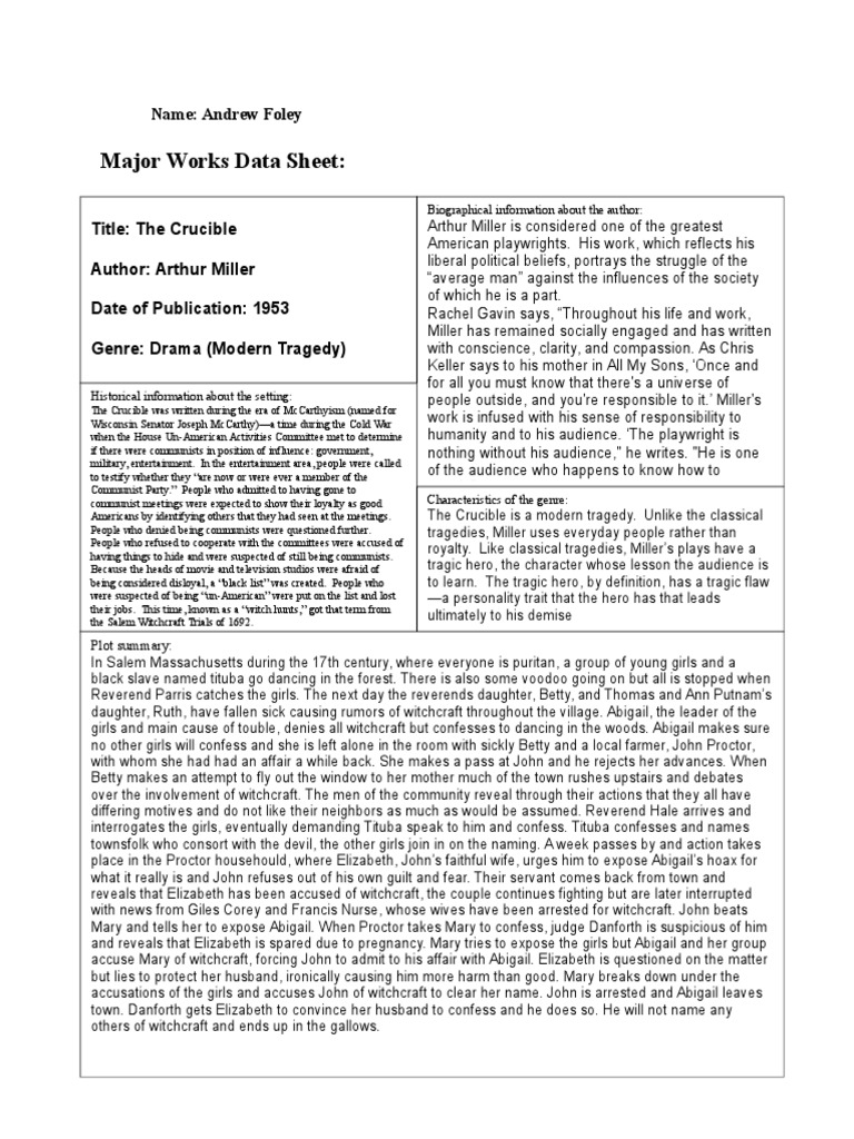 worksheet Major Data Worksheet 1526378652v1