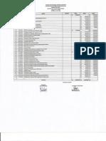 Laporan Keuangan PWPM Eka