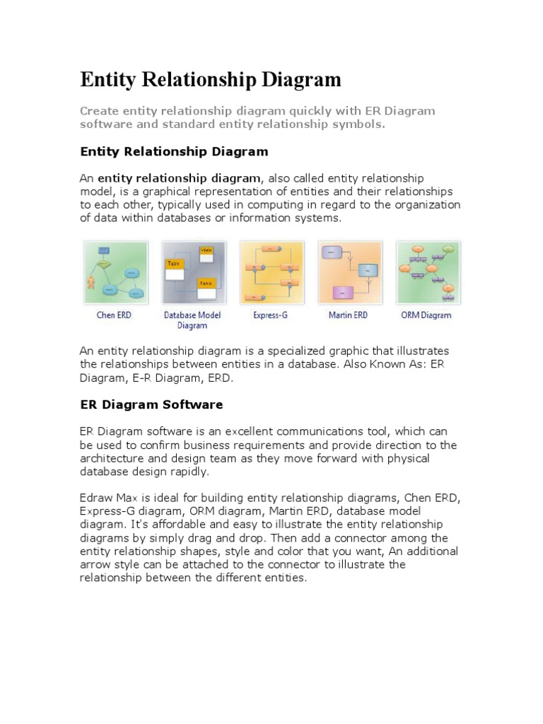 Entity relationship diagram conceptual model software engineering ccuart Choice Image