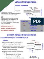 PN Diode I-V Characteristics