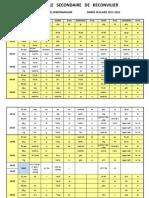 Horaire général 2015-2016