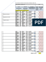 Analisis Indikator (Kkm) Genap (CNC Bubut)