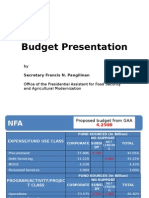 OPAFSAM 2016 Budget Presentation