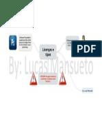 Mapa Mental Bloco 1 - Licenças e Tipos (Software)