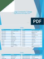 Kellogg Community College Organizational Chart