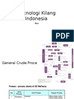 Teknologi Kilang Indonesia