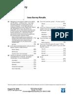 Marijuana Majority Iowa, New Hampshire and South Carolina Polls