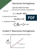 CINÉTICA DE REACCIONES HOMOGÉNEAS unidad_2
