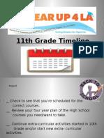11th grade timeline power
