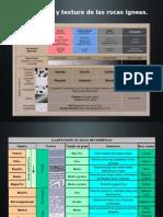 Clasificacionrocas.pdf