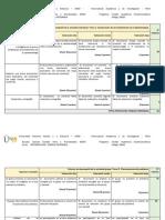 Rubrica Integrada Epistemologia. 16-2-2015