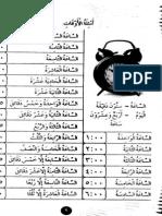 Slide Nota Bahasa Arab