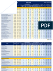 Results Update for all companies - Jun  2015.pdf